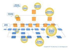 Inteq-BPR360-Framework