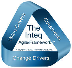 Agile_Business_Analysis-Framework
