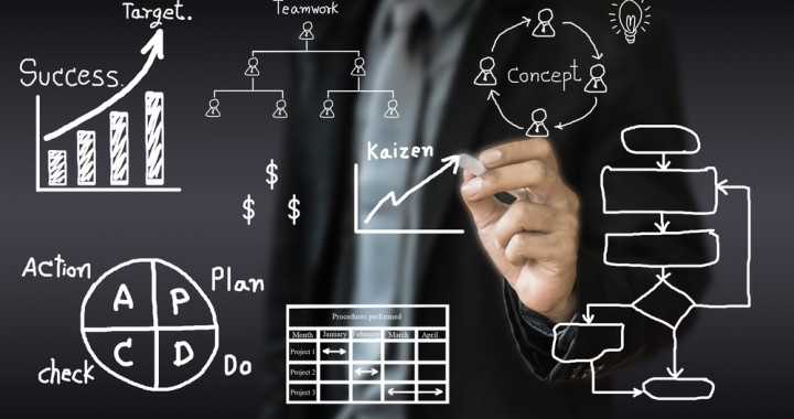 Business Analysis and Certification Courses for System Analyst