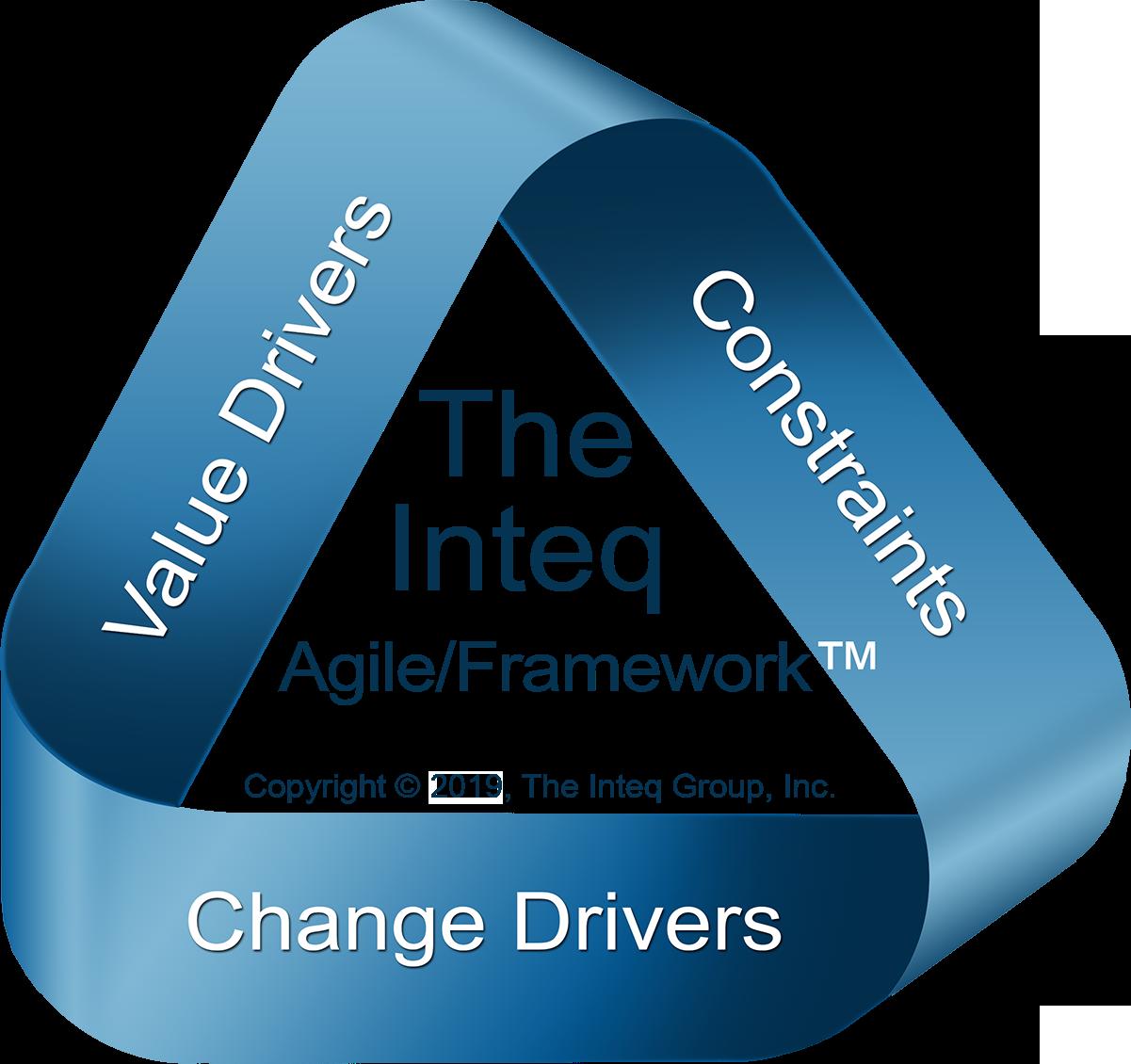 Agile-Business-Analysis-Framework