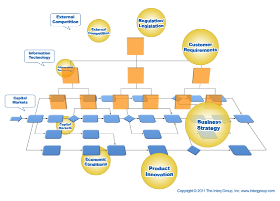 BPR-360-Framework