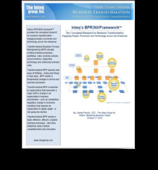 BPR360 Framework™