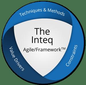 agile-framework-graphic-inteq