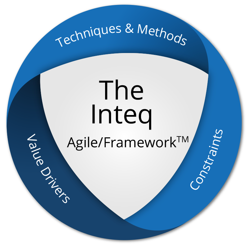 Agile Business Analysis Framework and System Analyst Training