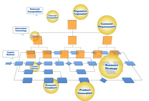 BPR-360-Framework-3