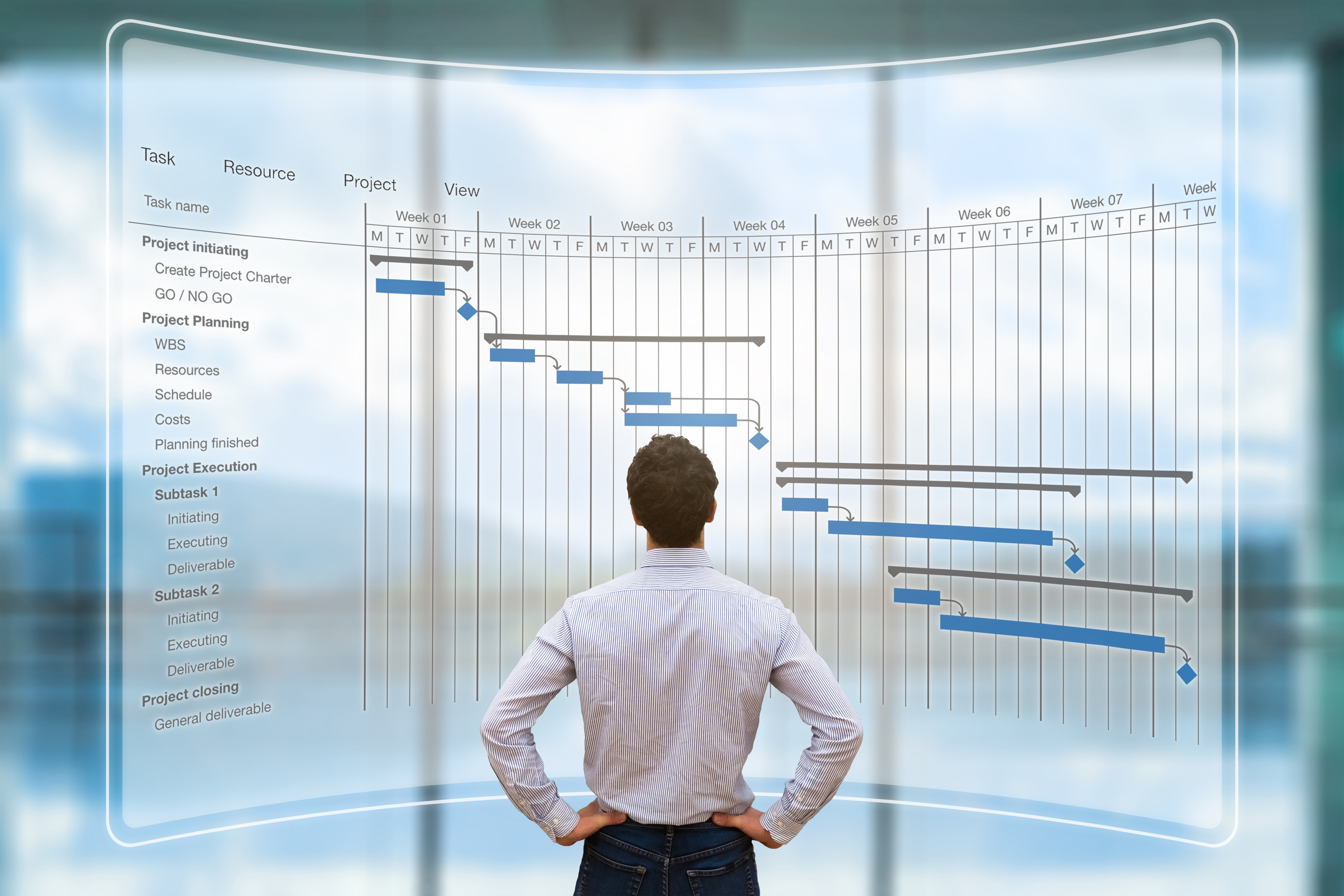Re-engineering business processes using Gantt chart on AR screen