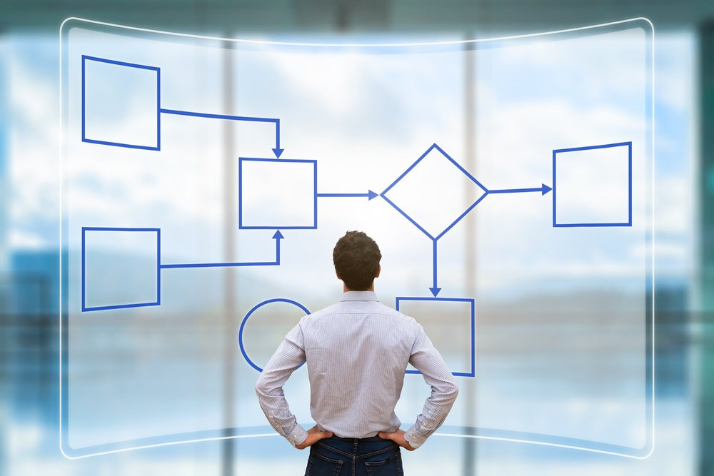 Inteq-Business-Process-Modeling-Best-Practices