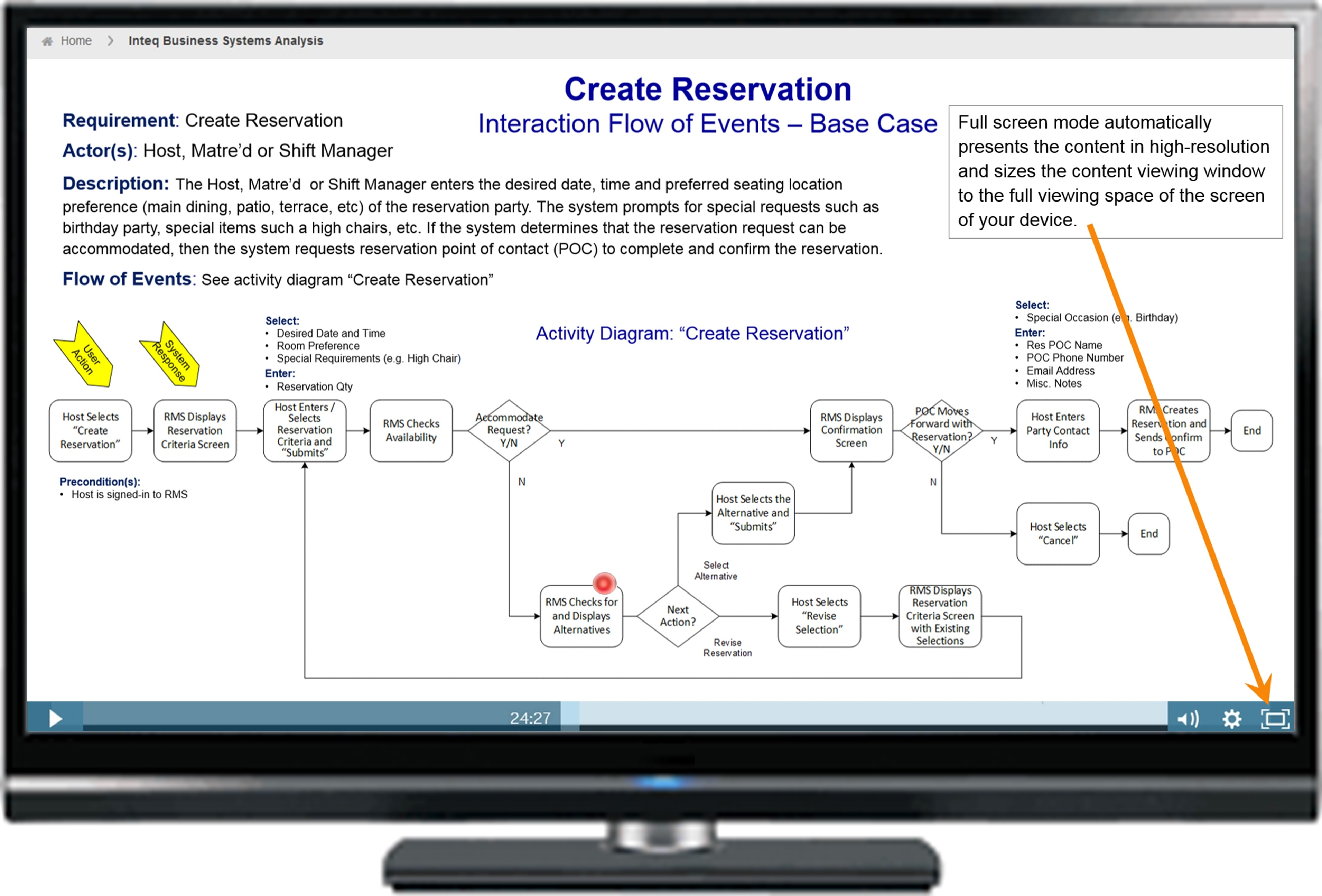 Anytime eLearning™ Full Screen Viewing Option